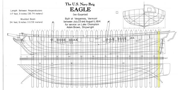 1430089851_4538_FT0_frames_shown_on_plan_ forums pof build logs modified usn brig eagle model ship builder